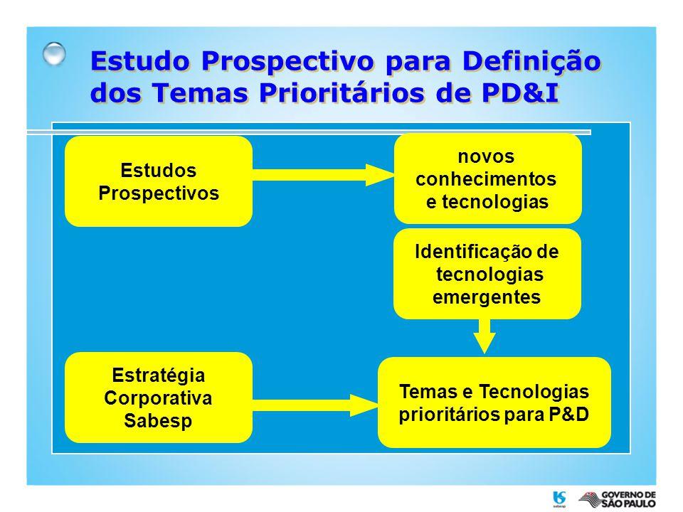 Estudos Prospectivos novos conhecimentos e tecnologias Identificação de tecnologias emergentes Estratégia Corporativa Sabesp Temas e Tecnologias prior