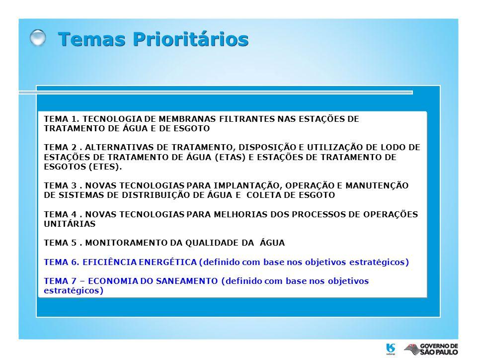 Temas Prioritários TEMA 1. TECNOLOGIA DE MEMBRANAS FILTRANTES NAS ESTAÇÕES DE TRATAMENTO DE ÁGUA E DE ESGOTO TEMA 2. ALTERNATIVAS DE TRATAMENTO, DISPO
