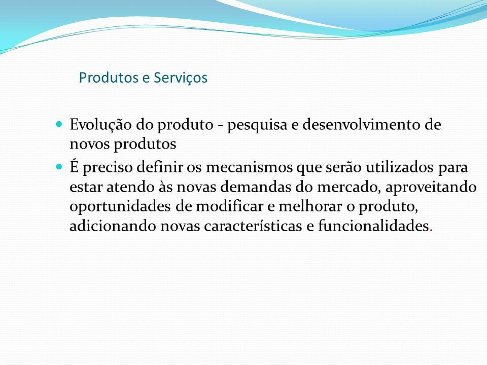 Evolução do produto - pesquisa e desenvolvimento de novos produtos É preciso definir os mecanismos que serão utilizados para estar atendo às novas dem