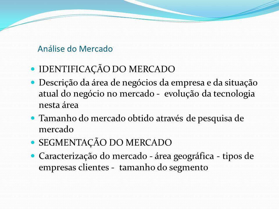 IDENTIFICAÇÃO DO MERCADO Descrição da área de negócios da empresa e da situação atual do negócio no mercado - evolução da tecnologia nesta área Tamanh