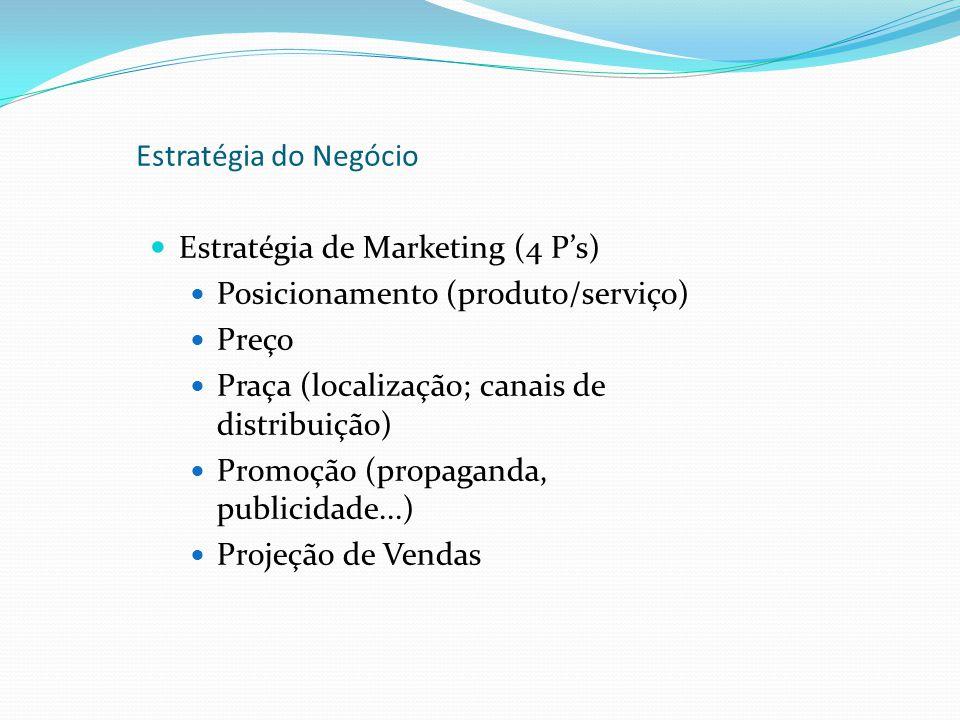 Estratégia de Marketing (4 Ps) Posicionamento (produto/serviço) Preço Praça (localização; canais de distribuição) Promoção (propaganda, publicidade...