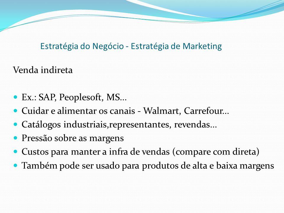 Venda indireta Ex.: SAP, Peoplesoft, MS... Cuidar e alimentar os canais - Walmart, Carrefour... Catálogos industriais,representantes, revendas... Pres