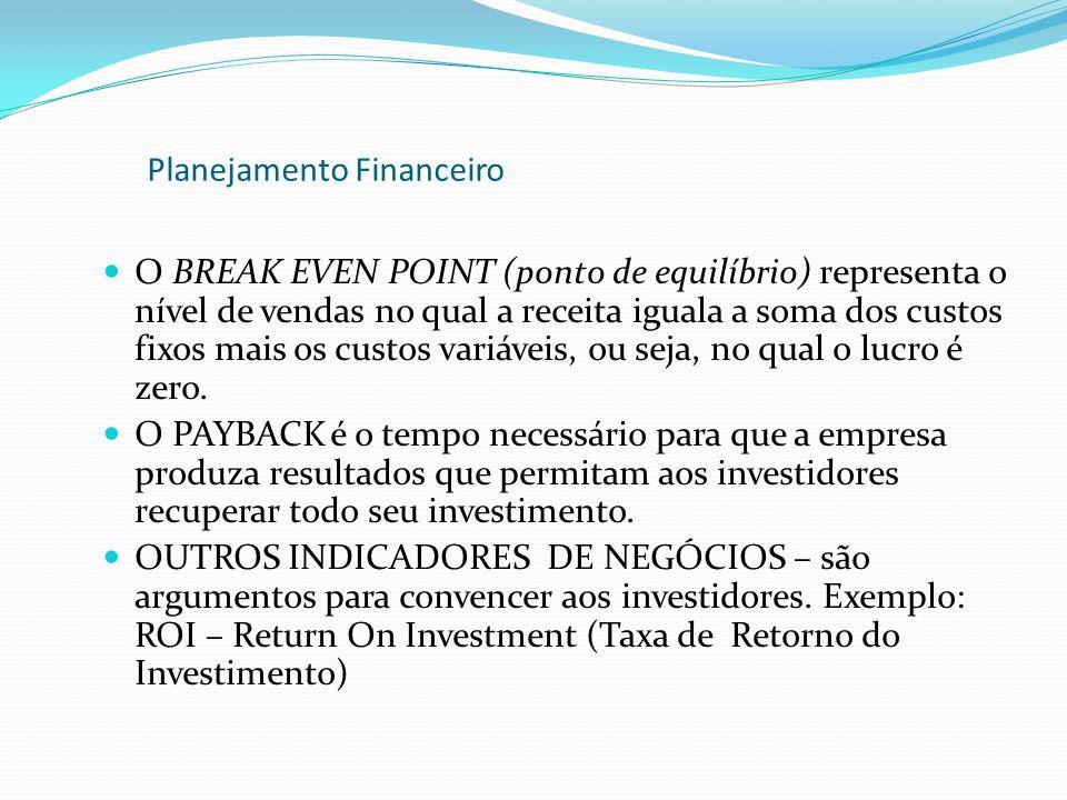 O BREAK EVEN POINT (ponto de equilíbrio) representa o nível de vendas no qual a receita iguala a soma dos custos fixos mais os custos variáveis, ou se