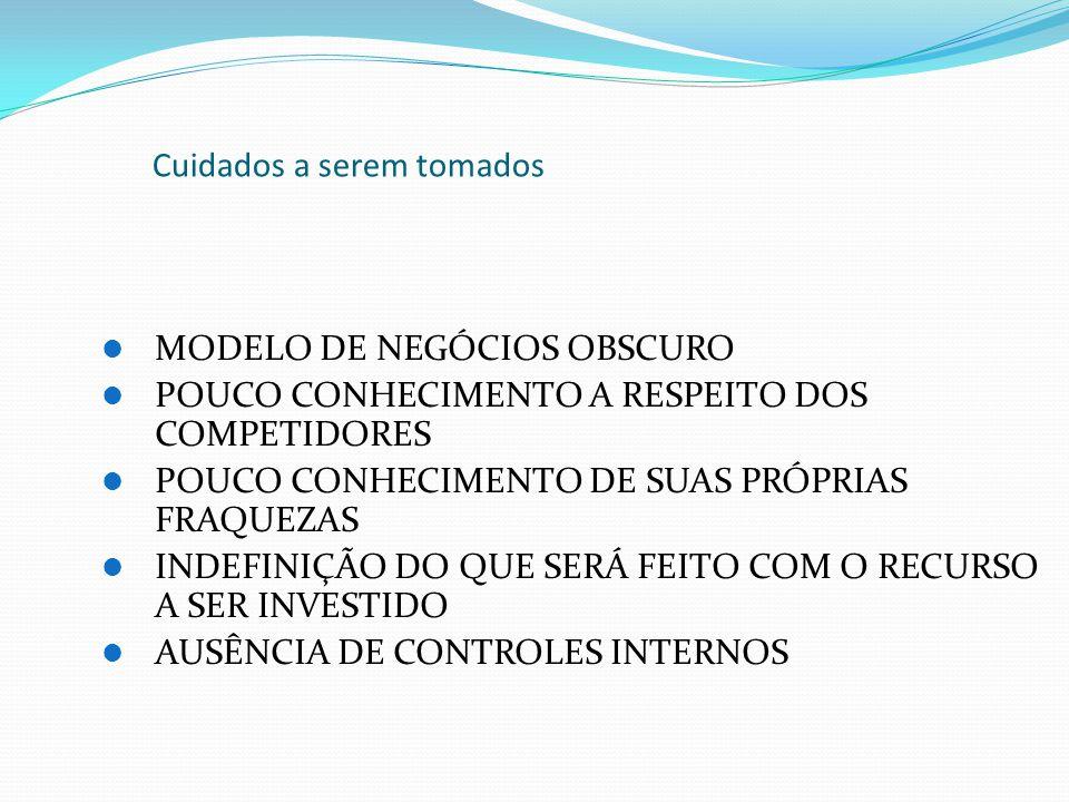 MODELO DE NEGÓCIOS OBSCURO POUCO CONHECIMENTO A RESPEITO DOS COMPETIDORES POUCO CONHECIMENTO DE SUAS PRÓPRIAS FRAQUEZAS INDEFINIÇÃO DO QUE SERÁ FEITO