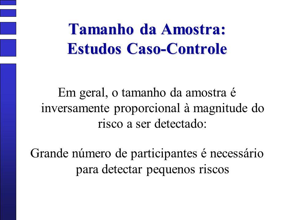 Tamanho da Amostra: Estudos Caso-Controle Em geral, o tamanho da amostra é inversamente proporcional à magnitude do risco a ser detectado: Grande núme