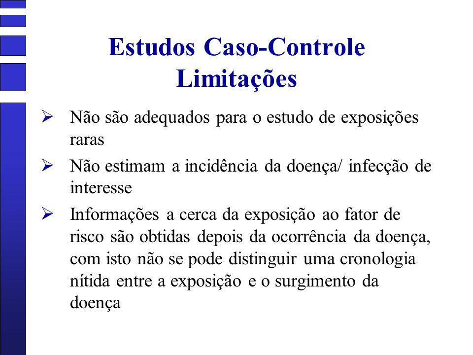 Estudos Caso-Controle Limitações Não são adequados para o estudo de exposições raras Não estimam a incidência da doença/ infecção de interesse Informa