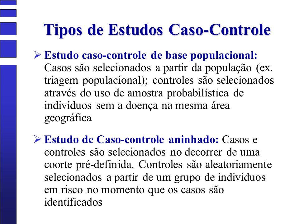 Tipos de Estudos Caso-Controle Estudo caso-controle de base populacional: Casos são selecionados a partir da população (ex. triagem populacional); con