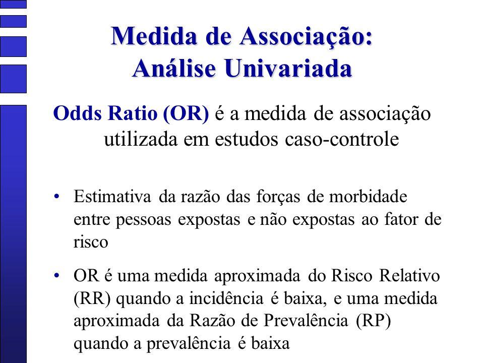 Medida de Associação: Análise Univariada Odds Ratio (OR) é a medida de associação utilizada em estudos caso-controle Estimativa da razão das forças de
