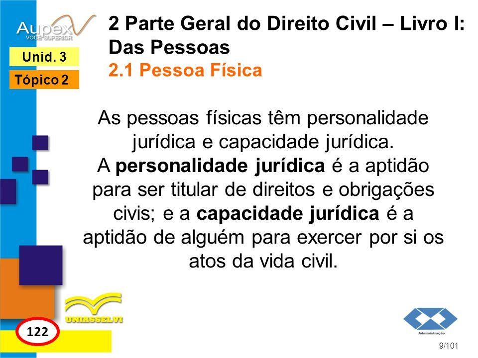 2 Parte Geral do Direito Civil – Livro I: Das Pessoas 2.1 Pessoa Física As pessoas físicas têm personalidade jurídica e capacidade jurídica. A persona