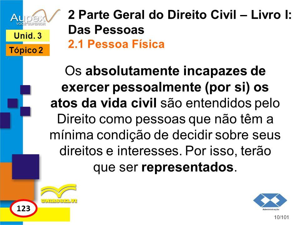 2 Parte Geral do Direito Civil – Livro I: Das Pessoas 2.1 Pessoa Física Os absolutamente incapazes de exercer pessoalmente (por si) os atos da vida ci
