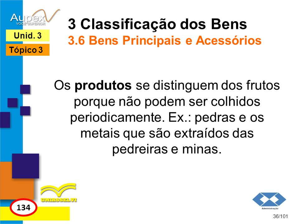 Os produtos se distinguem dos frutos porque não podem ser colhidos periodicamente. Ex.: pedras e os metais que são extraídos das pedreiras e minas. 36