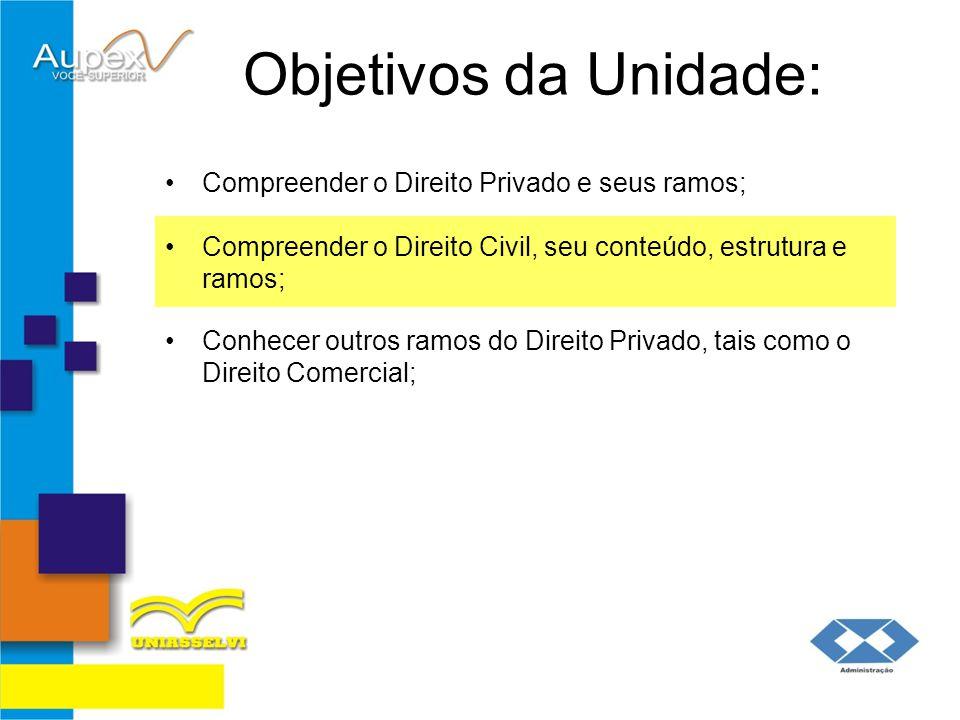 Objetivos da Unidade: Compreender o Direito Privado e seus ramos; Compreender o Direito Civil, seu conteúdo, estrutura e ramos; Conhecer outros ramos