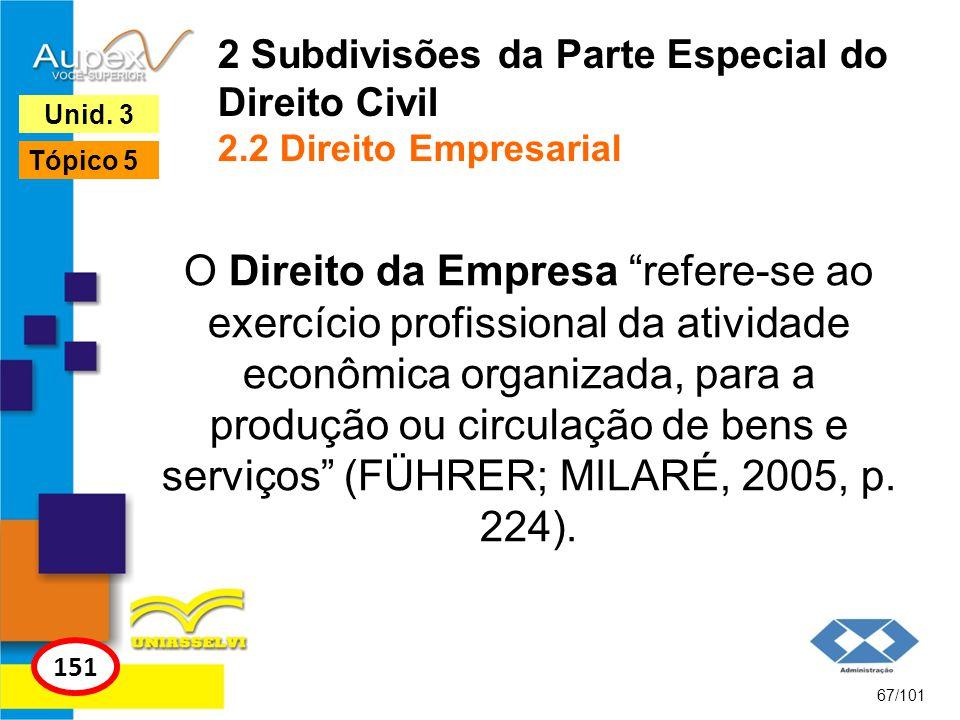 O Direito da Empresa refere-se ao exercício profissional da atividade econômica organizada, para a produção ou circulação de bens e serviços (FÜHRER;