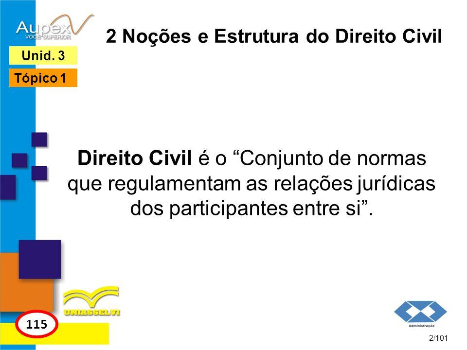 2 Noções e Estrutura do Direito Civil Direito Civil é o Conjunto de normas que regulamentam as relações jurídicas dos participantes entre si. 2/101 11