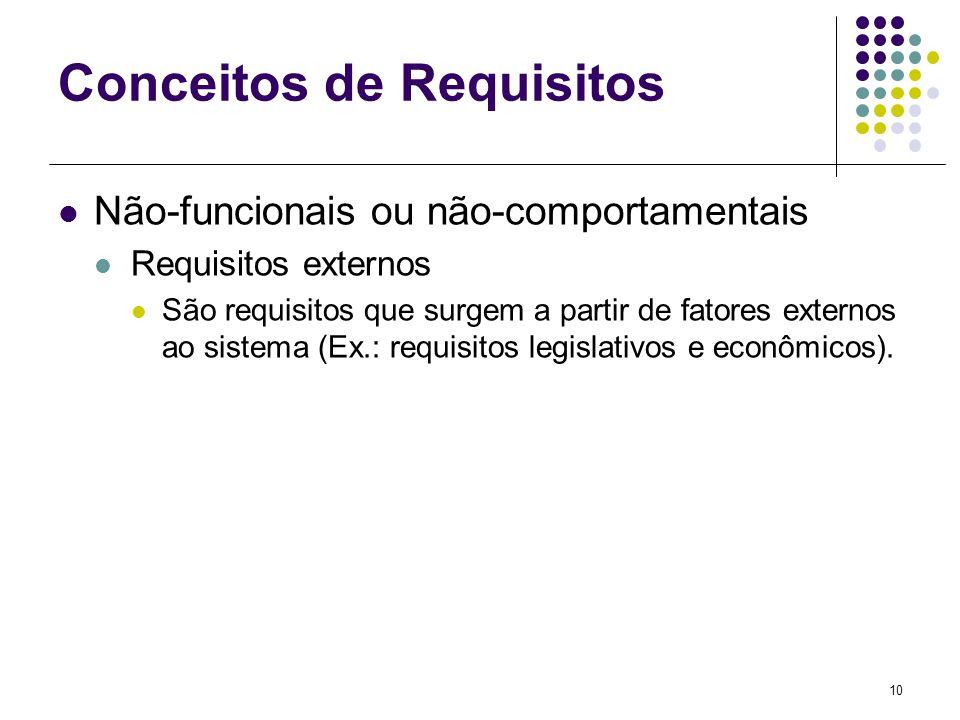 10 Conceitos de Requisitos Não-funcionais ou não-comportamentais Requisitos externos São requisitos que surgem a partir de fatores externos ao sistema