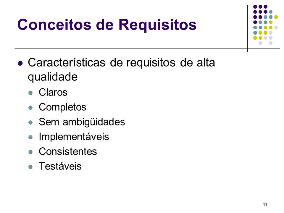 11 Conceitos de Requisitos Características de requisitos de alta qualidade Claros Completos Sem ambigüidades Implementáveis Consistentes Testáveis