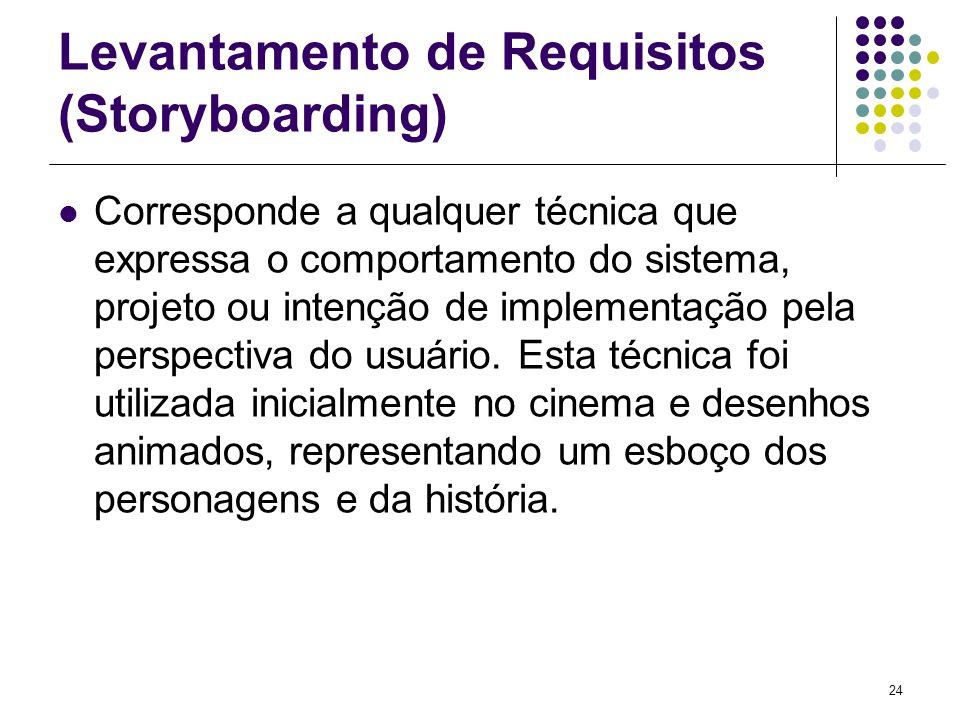 24 Levantamento de Requisitos (Storyboarding) Corresponde a qualquer técnica que expressa o comportamento do sistema, projeto ou intenção de implement