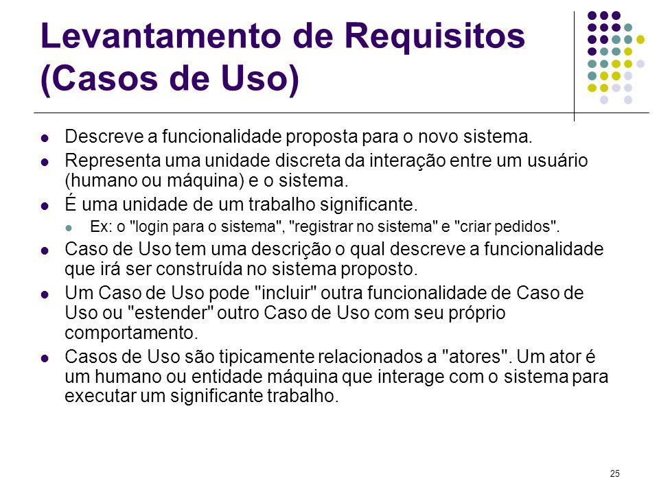 25 Levantamento de Requisitos (Casos de Uso) Descreve a funcionalidade proposta para o novo sistema. Representa uma unidade discreta da interação entr