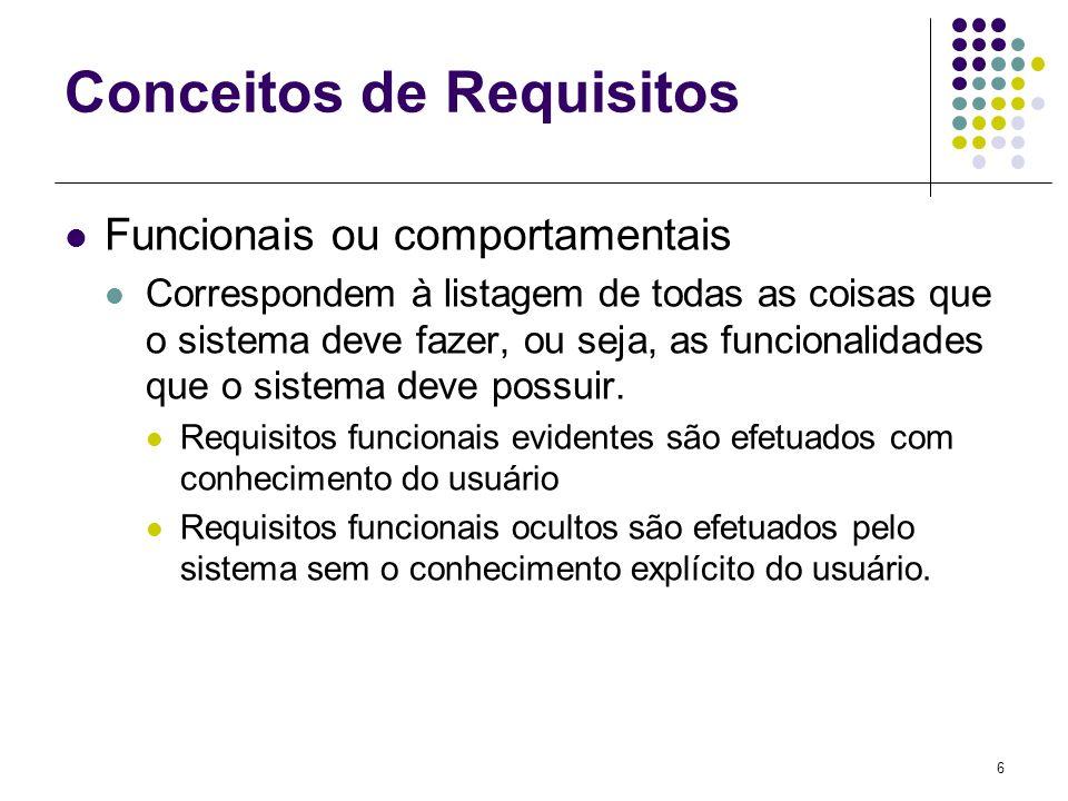 7 Conceitos de Requisitos Não-funcionais ou não-comportamentais São atributos de qualidade ou restrições que se coloca sobre como o sistema deve realizar seus requisitos funcionais.