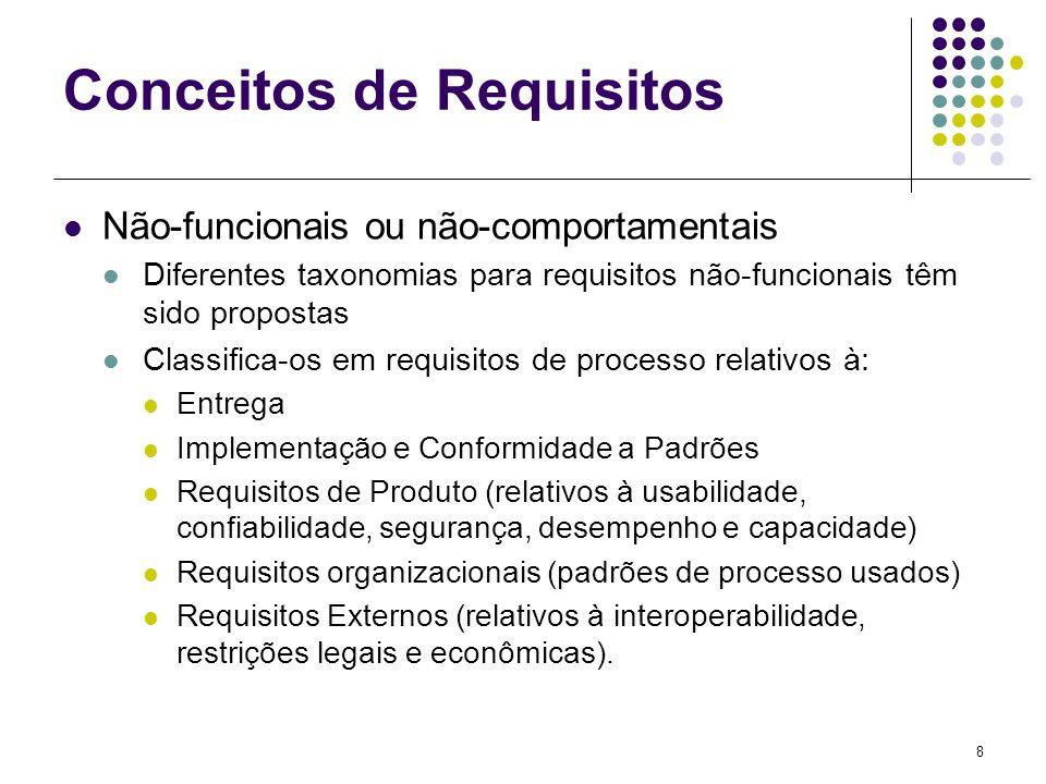 9 Conceitos de Requisitos Não-funcionais ou não-comportamentais Requisitos de produto São requisitos que especificam que o produto deve se comportar de uma determinada forma (Ex.: rapidez, confiabilidade) Requisitos organizacionais São requisitos que são conseqüência das políticas e dos procedimentos organizacionais (Ex.: padrões de processo usados)