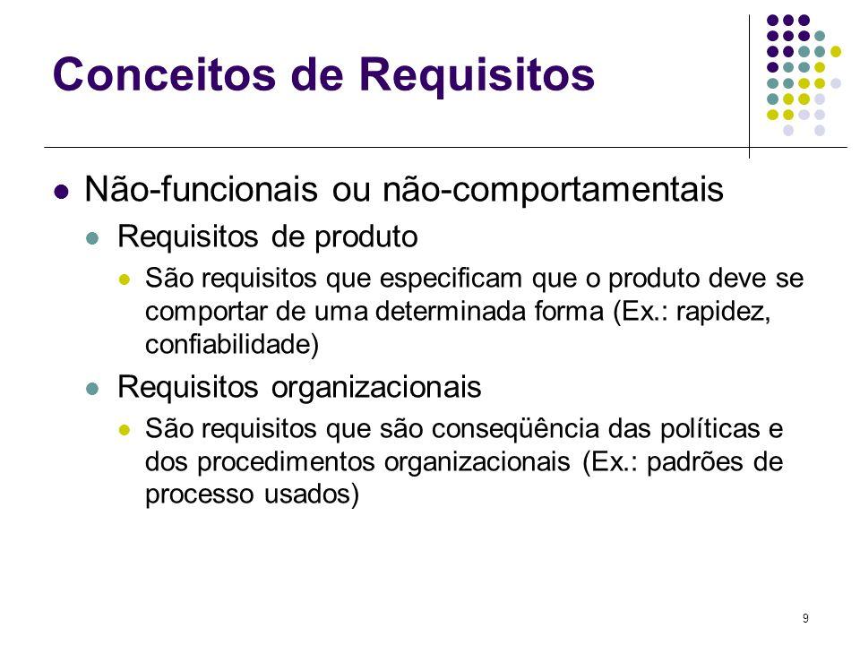 9 Conceitos de Requisitos Não-funcionais ou não-comportamentais Requisitos de produto São requisitos que especificam que o produto deve se comportar d
