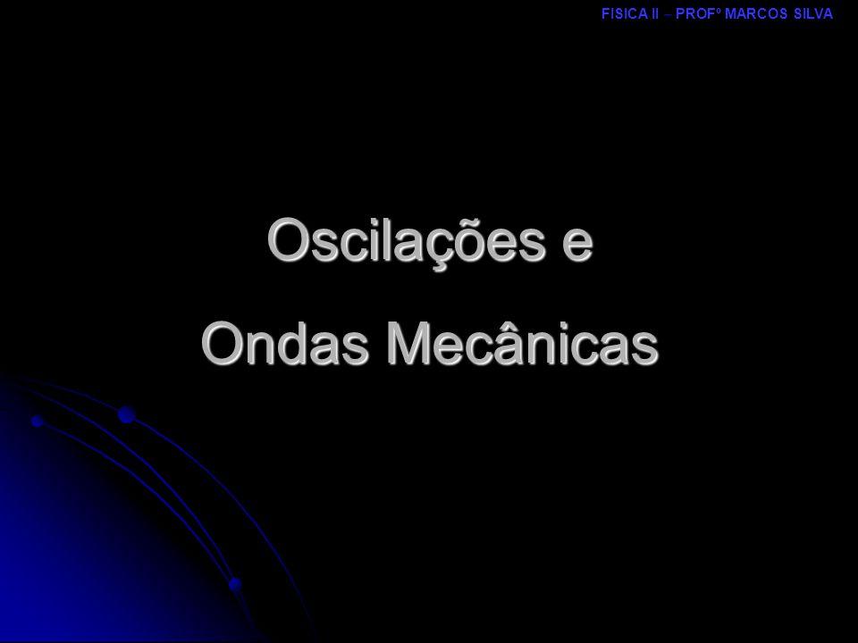 FISICA II – PROFº MARCOS SILVA MRCPDF – UM Ondas Sonoras Ondas de choque Ondas de choque
