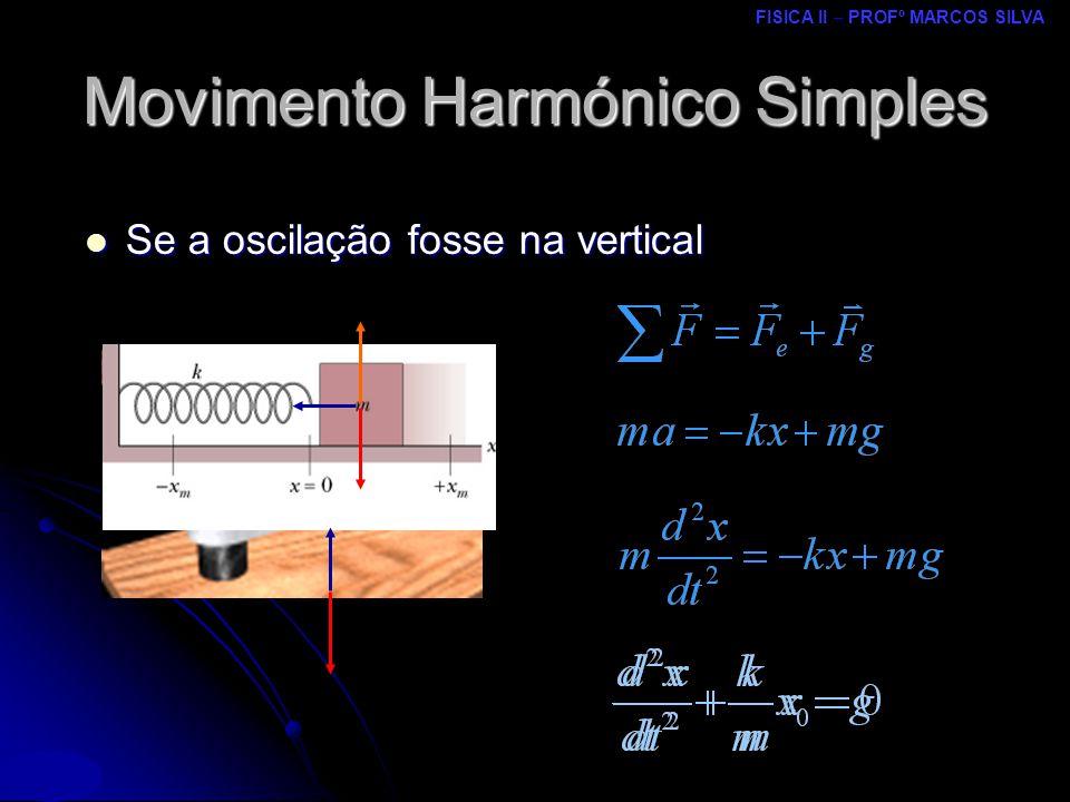 FISICA II – PROFº MARCOS SILVA MRCPDF – UM Movimento Harmónico Simples Se a oscilação fosse na vertical Se a oscilação fosse na vertical