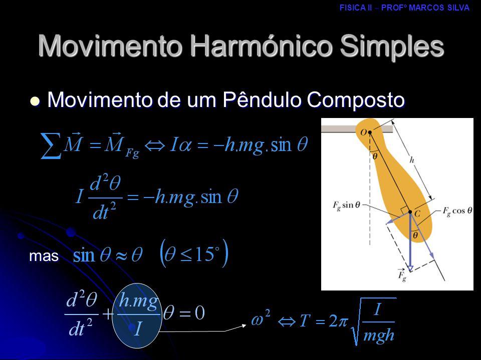 FISICA II – PROFº MARCOS SILVA MRCPDF – UM Movimento de um Pêndulo Composto Movimento de um Pêndulo Compostomas Movimento Harmónico Simples