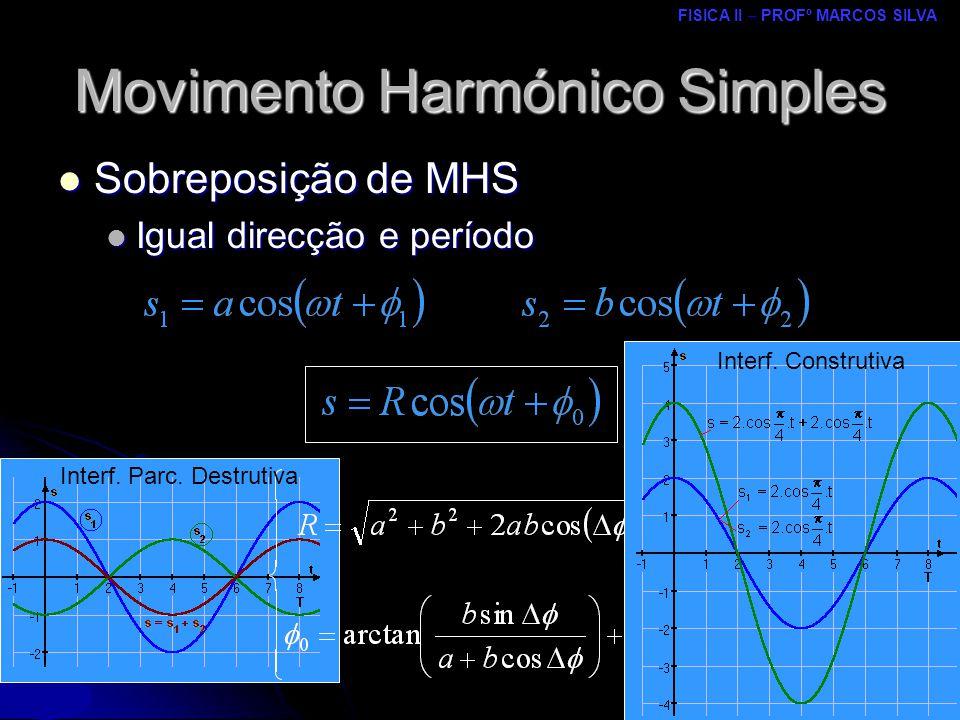 FISICA II – PROFº MARCOS SILVA MRCPDF – UM Sobreposição de MHS Sobreposição de MHS Igual direcção e período Igual direcção e período Movimento Harmónico Simples Interf.