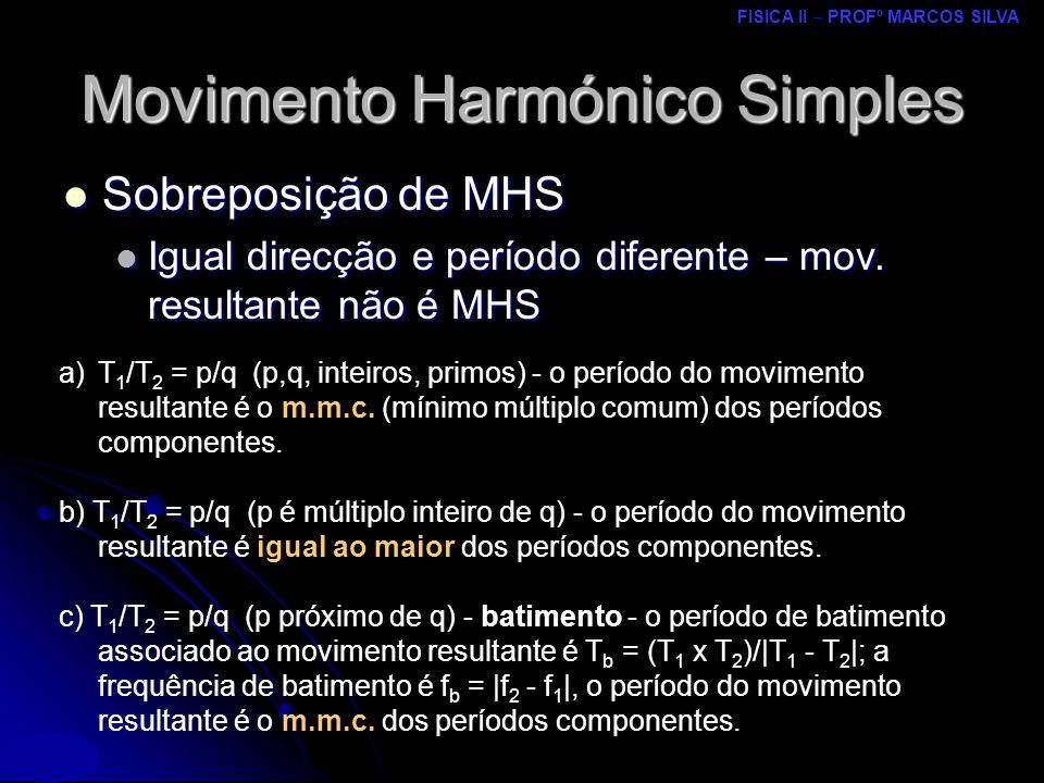 FISICA II – PROFº MARCOS SILVA MRCPDF – UM Movimento Harmónico Simples Sobreposição de MHS Sobreposição de MHS Igual direcção e período diferente – mov.