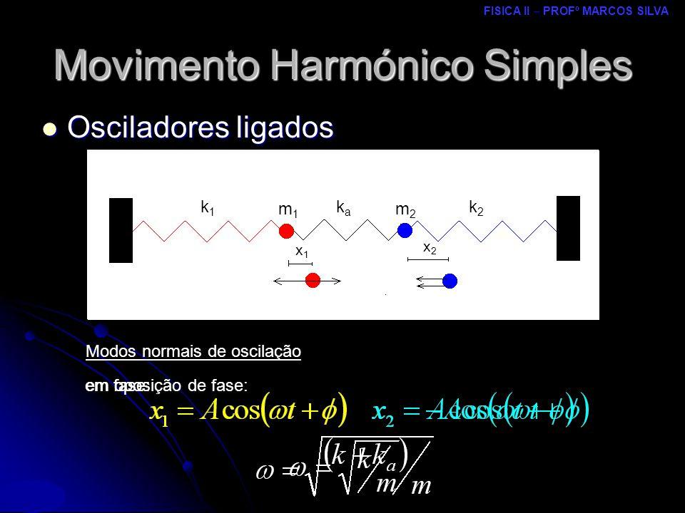 FISICA II – PROFº MARCOS SILVA MRCPDF – UM Movimento Harmónico Simples Osciladores ligados Osciladores ligados k1k1 kaka k2k2 m1m1 m2m2 x1x1 x2x2 Modos normais de oscilação em fase: k1k1 kaka k2k2 m1m1 m2m2 x1x1 x2x2 em oposição de fase:
