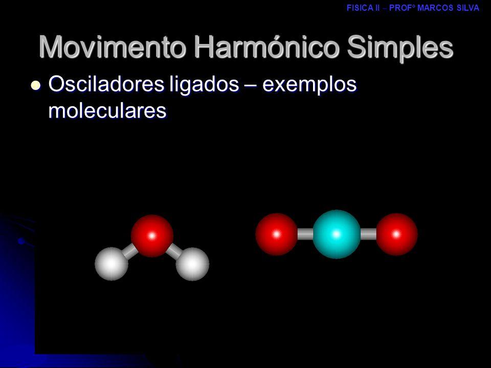 FISICA II – PROFº MARCOS SILVA MRCPDF – UM Movimento Harmónico Simples Osciladores ligados – exemplos moleculares Osciladores ligados – exemplos moleculares