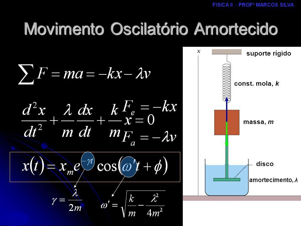 FISICA II – PROFº MARCOS SILVA MRCPDF – UM Movimento Oscilatório Amortecido suporte rígido const.