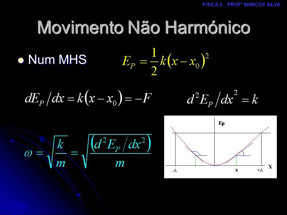 FISICA II – PROFº MARCOS SILVA MRCPDF – UM Num MHS Num MHS Movimento Não Harmónico