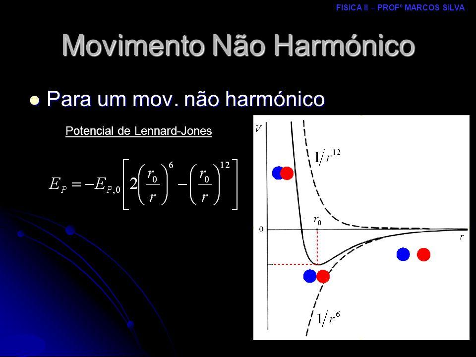 FISICA II – PROFº MARCOS SILVA MRCPDF – UM Movimento Não Harmónico Para um mov.