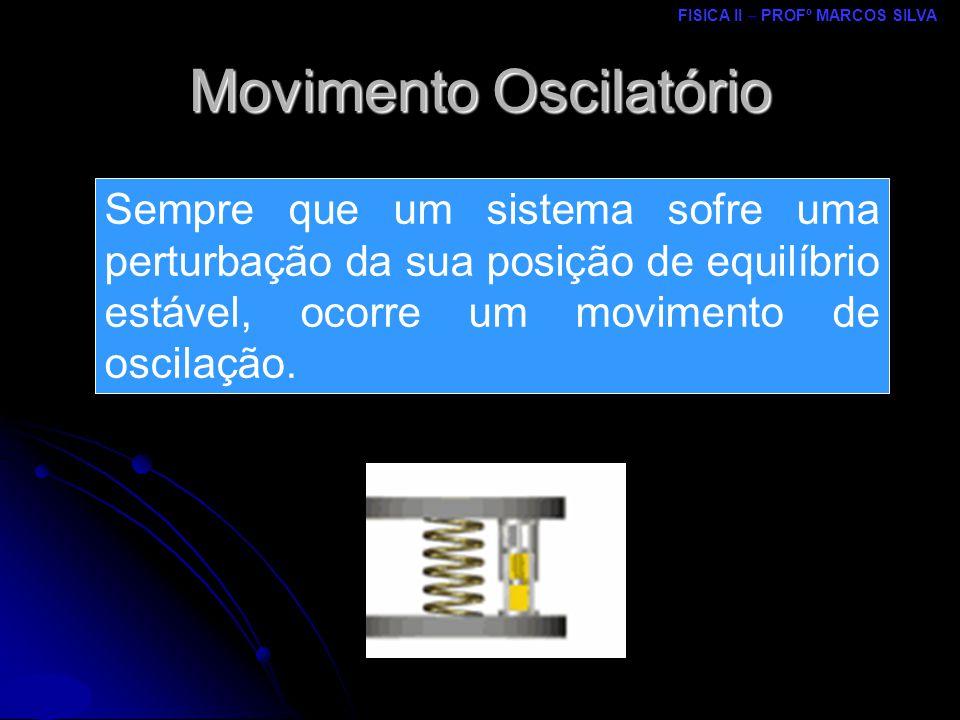 FISICA II – PROFº MARCOS SILVA MRCPDF – UM Movimento Harmónico Simples Quando um movimento se repete a si mesmo em intervalos de tempo regulares é chamado Movimento Harmónico Simples (MHS) Frequência, f – número de oscilações completadas por unidade de tempo (Hz, s -1 ) Frequência, f – número de oscilações completadas por unidade de tempo (Hz, s -1 ) Período, T – tempo necessário para completar uma oscilação (s) Período, T – tempo necessário para completar uma oscilação (s) Amplitude – deslocamento máximo em relação à posição de equilíbrio produzido pela oscilação Amplitude – deslocamento máximo em relação à posição de equilíbrio produzido pela oscilação