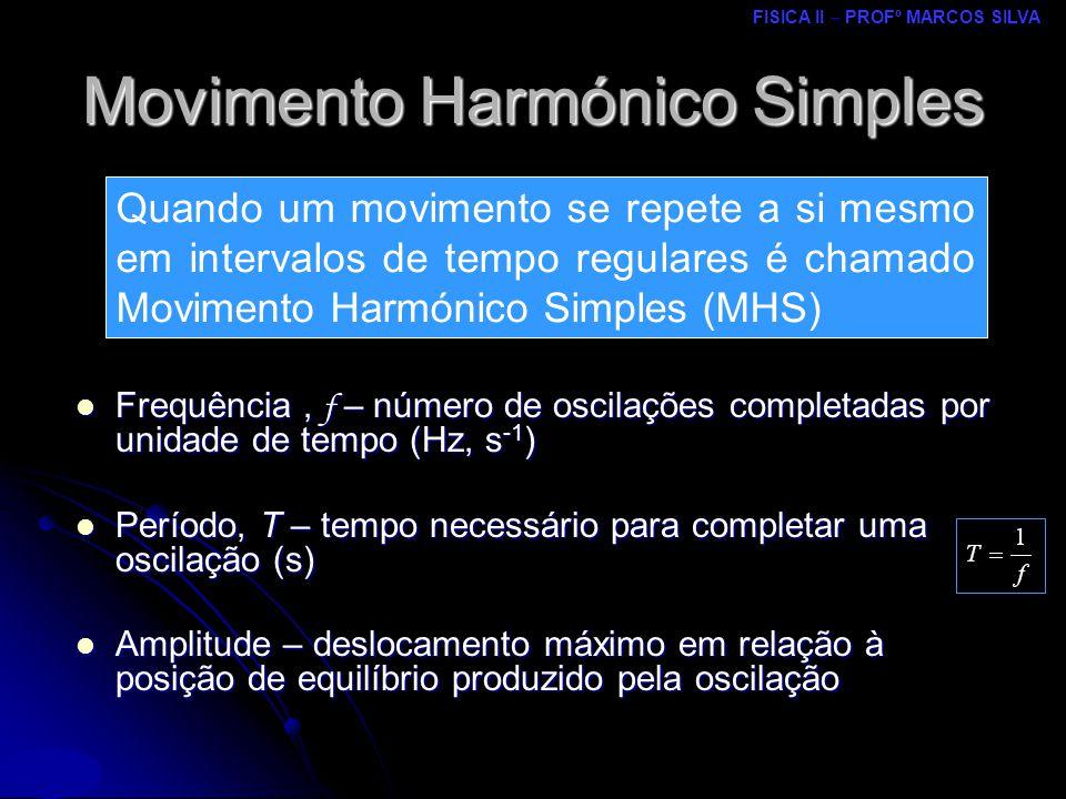 FISICA II – PROFº MARCOS SILVA MRCPDF – UM Movimento Harmónico Simples Um caso particular de MHS Um caso particular de MHS Onde ω corresponde à frequência angular,