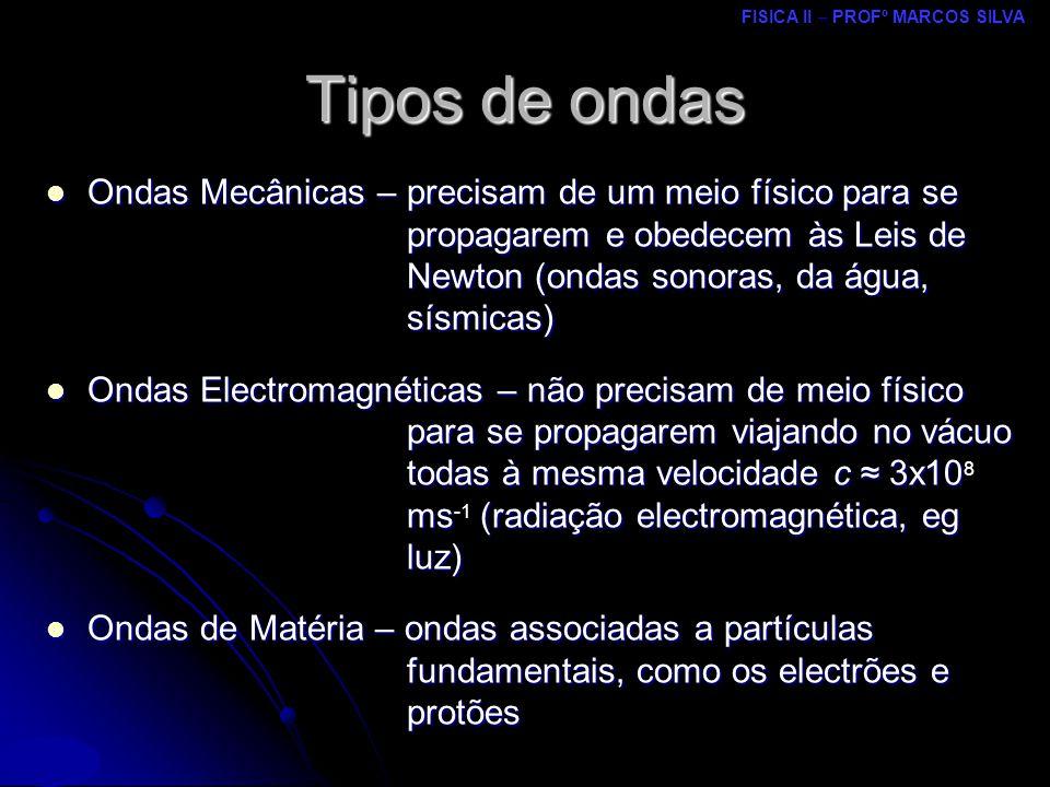 FISICA II – PROFº MARCOS SILVA MRCPDF – UM Ondas Mecânicas – precisam de um meio físico para se propagarem e obedecem às Leis de Newton (ondas sonoras, da água, sísmicas) Ondas Mecânicas – precisam de um meio físico para se propagarem e obedecem às Leis de Newton (ondas sonoras, da água, sísmicas) Ondas Electromagnéticas – não precisam de meio físico para se propagarem viajando no vácuo todas à mesma velocidade c 3x10 ms (radiação electromagnética, eg luz) Ondas Electromagnéticas – não precisam de meio físico para se propagarem viajando no vácuo todas à mesma velocidade c 3x10 8 ms -1 (radiação electromagnética, eg luz) Ondas de Matéria – ondas associadas a partículas fundamentais, como os electrões e protões Ondas de Matéria – ondas associadas a partículas fundamentais, como os electrões e protões Tipos de ondas