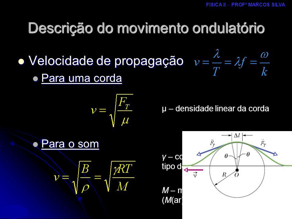 FISICA II – PROFº MARCOS SILVA MRCPDF – UM Velocidade de propagação Velocidade de propagação Para uma corda Para uma corda Para o som Para o som Descrição do movimento ondulatório μ – densidade linear da corda γ – constante dependente do tipo de gás (diatom.