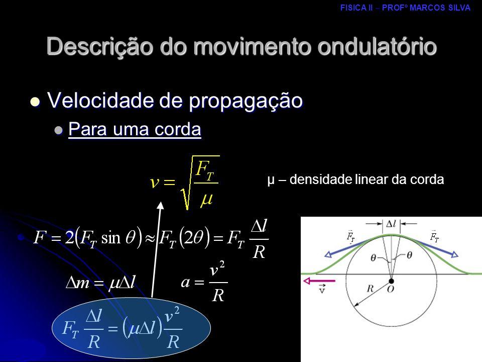 FISICA II – PROFº MARCOS SILVA MRCPDF – UM Velocidade de propagação Velocidade de propagação Para uma corda Para uma corda μ – densidade linear da corda Descrição do movimento ondulatório