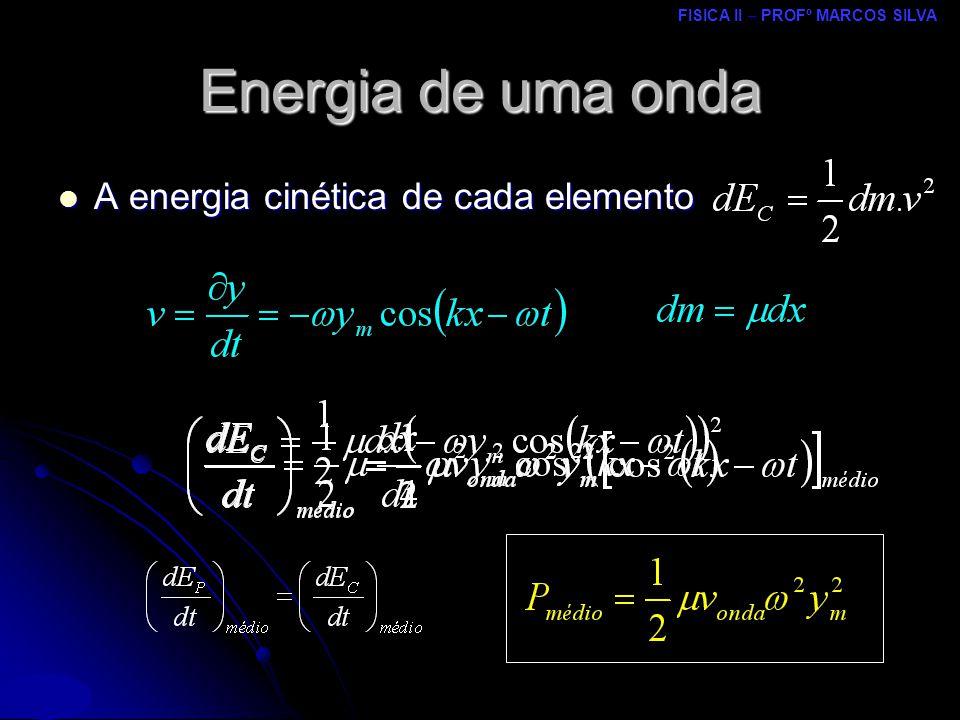 FISICA II – PROFº MARCOS SILVA MRCPDF – UM Energia de uma onda A energia cinética de cada elemento A energia cinética de cada elemento