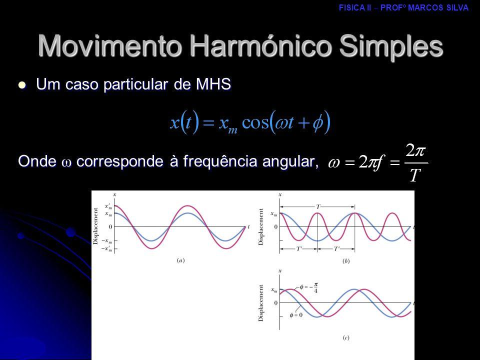 FISICA II – PROFº MARCOS SILVA MRCPDF – UM Movimento Harmónico Simples Velocidade de uma partícula a oscilar será dada por: Velocidade de uma partícula a oscilar será dada por: