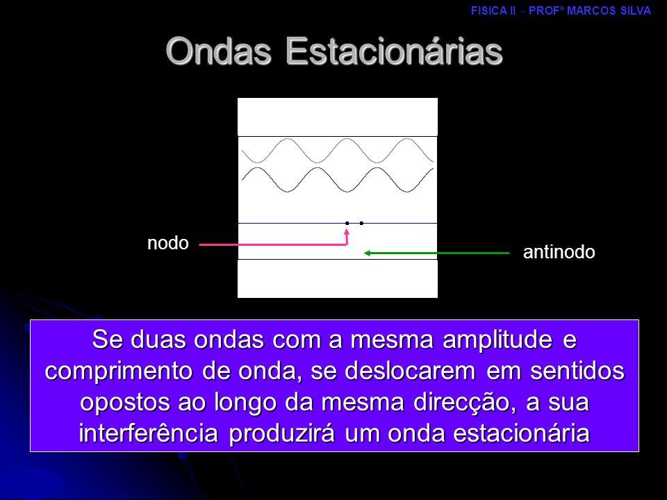 FISICA II – PROFº MARCOS SILVA MRCPDF – UM Ondas Estacionárias Se duas ondas com a mesma amplitude e comprimento de onda, se deslocarem em sentidos opostos ao longo da mesma direcção, a sua interferência produzirá um onda estacionária nodo antinodo