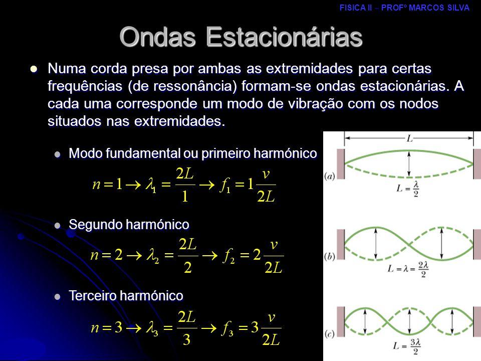 FISICA II – PROFº MARCOS SILVA MRCPDF – UM Numa corda presa por ambas as extremidades para certas frequências (de ressonância) formam-se ondas estacionárias.