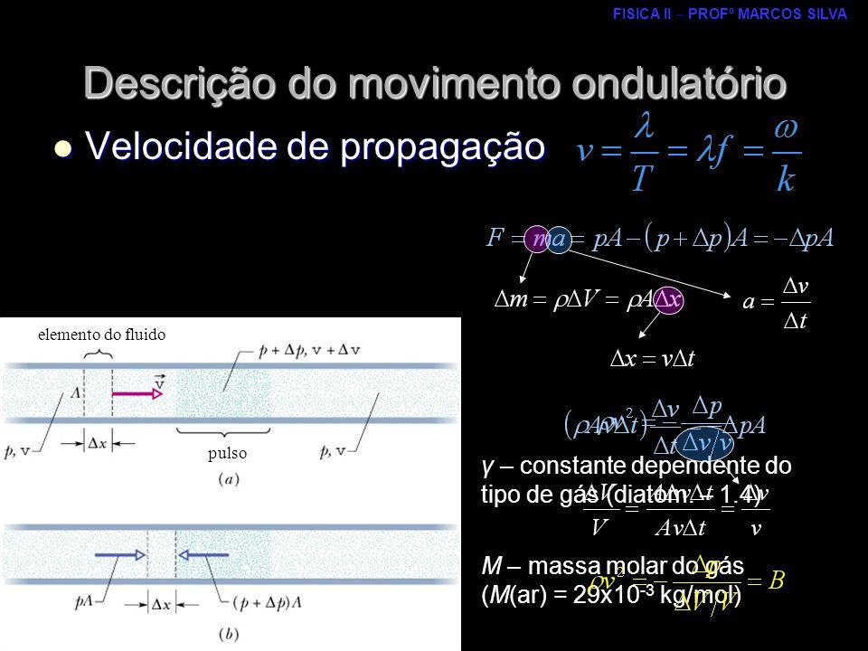 FISICA II – PROFº MARCOS SILVA MRCPDF – UM Velocidade de propagação Velocidade de propagação Descrição do movimento ondulatório γ – constante dependente do tipo de gás (diatom.
