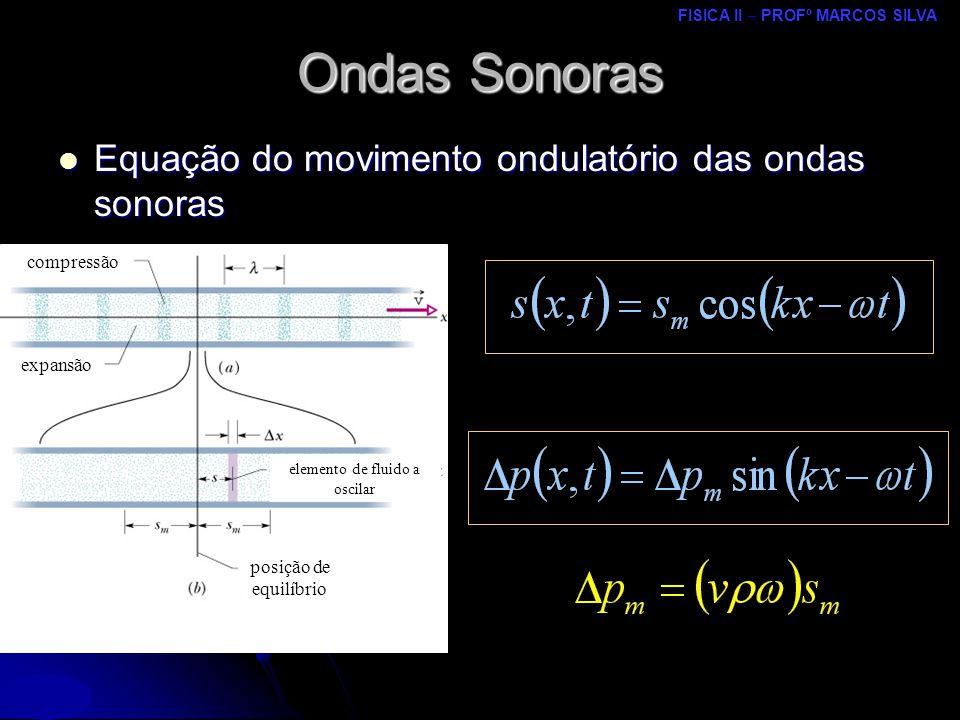 FISICA II – PROFº MARCOS SILVA MRCPDF – UM Ondas Sonoras Equação do movimento ondulatório das ondas sonoras Equação do movimento ondulatório das ondas sonoras compressão expansão elemento de fluido a oscilar posição de equilíbrio