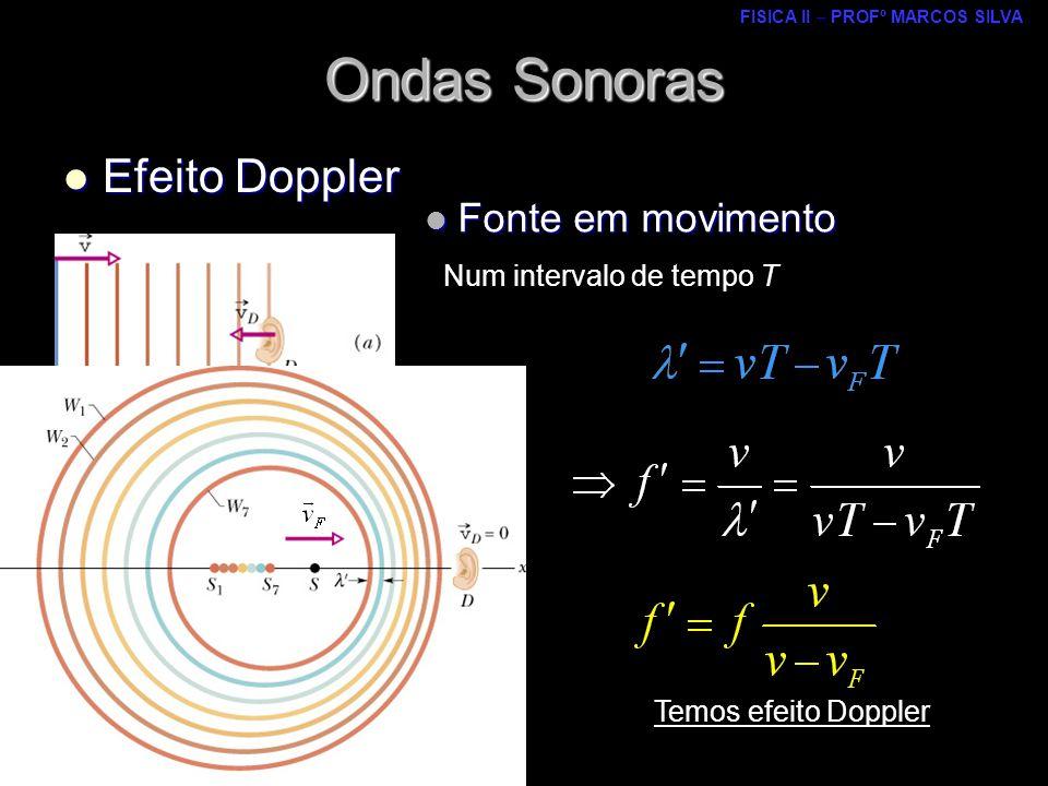 FISICA II – PROFº MARCOS SILVA MRCPDF – UM Fonte Fonte em movimento Ondas Sonoras Temos efeito Doppler Num intervalo de tempo T Efeito Doppler Efeito Doppler