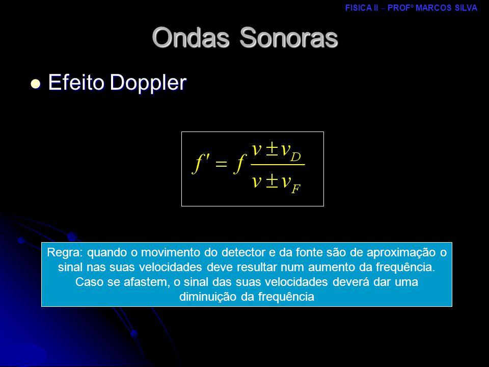 FISICA II – PROFº MARCOS SILVA MRCPDF – UM Ondas Sonoras Efeito Doppler Efeito Doppler Regra: quando o movimento do detector e da fonte são de aproximação o sinal nas suas velocidades deve resultar num aumento da frequência.