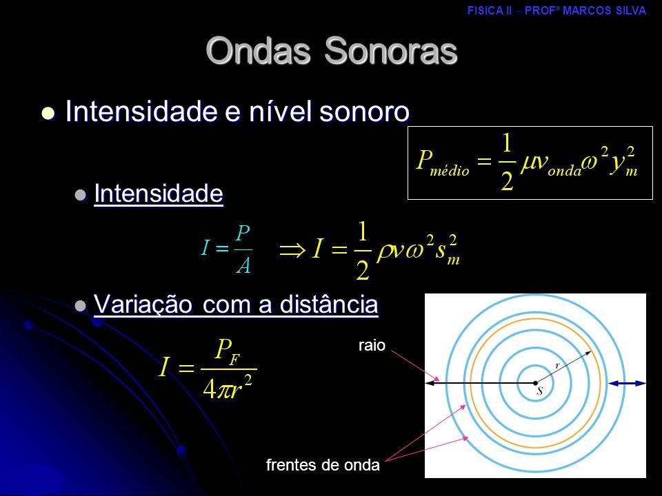 FISICA II – PROFº MARCOS SILVA MRCPDF – UM Ondas Sonoras Intensidade e nível sonoro Intensidade e nível sonoro Intensidade Intensidade Variação com a distância Variação com a distância frentes de onda raio