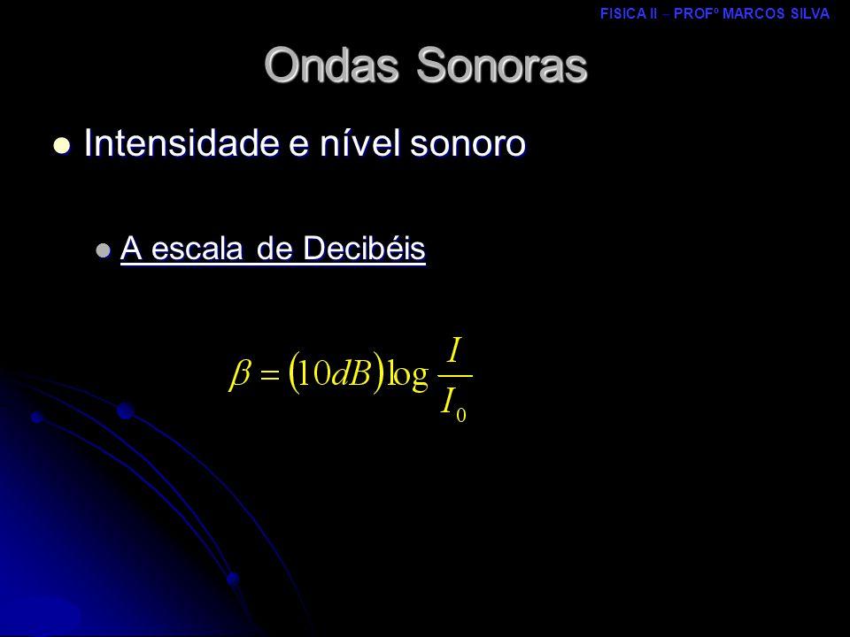 FISICA II – PROFº MARCOS SILVA MRCPDF – UM Ondas Sonoras Intensidade e nível sonoro Intensidade e nível sonoro A escala de Decibéis A escala de Decibéis